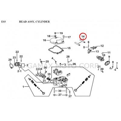 PIN, ROCKER ARM AXLE - 924035 - for Gamax AX 430 TGB 425