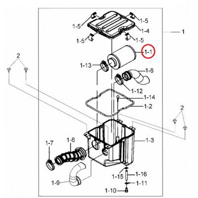 Vzduchový filtr - 17211-REA-000 - A7202-RB1-0000 - E-Ton ETON GAMAX SYM 250 300